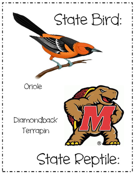 Maryland Symbols and Facts Posters