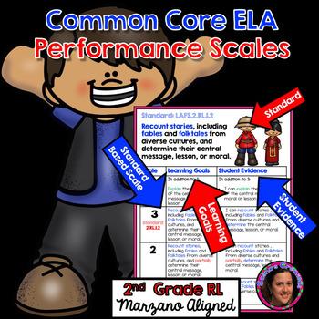Marzano Aligned Common Core ELA Bundle Performance Scales 2nd Grade