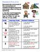 Marzano Aligned Common Core ELA Language Performance Scales Grade K