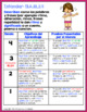 Marzano Aligned Common Core ELA & Math Bundle Performance Scales 2nd Grade