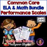 Marzano Aligned Common Core ELA & Math Bundle Performance