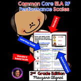 Marzano Aligned Common Core ELA  RF Performance Scales 2nd Grade