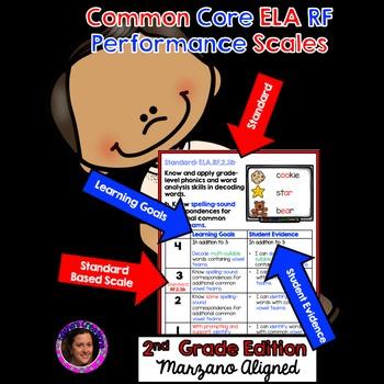 Marzano Aligned Common Core ELA  RF Performance Scales 2nd Grade