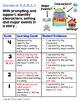 Marzano Aligned Common Core ELA RL Performance Scales Grade K