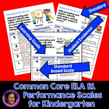 Marzano Aligned Common Core ELA RL Performance Scales Grade K