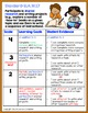 Marzano Aligned Common Core ELA Writing Performance Scales 1st Grade