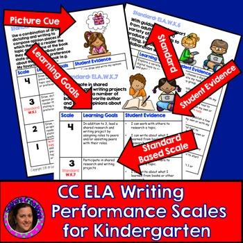 Marzano Aligned Common Core ELA Writing Performance Scales Grade K