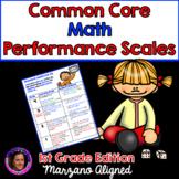 Marzano Aligned Common Core MATH Performance Scales 1st Grade