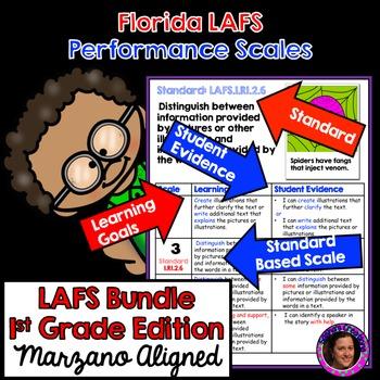 Marzano Aligned Florida LAFS Performance Scales Bundle Gr.1