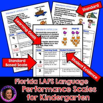 Marzano Aligned Florida LAFS Language Performance Scales Grade K