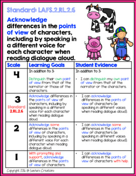 Marzano Aligned Florida LAFS & MAFS Bundle Performance Scales 2nd Grade