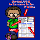 Marzano Aligned Florida LAFS RF Performance Scales 1st Grade