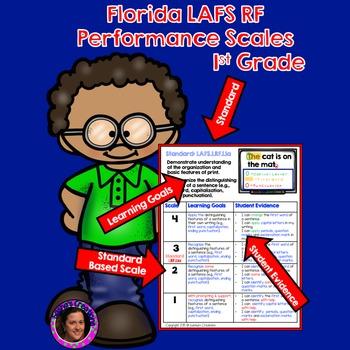 Marzano Aligned Florida LAFS RF Performance Scales 1st Grade