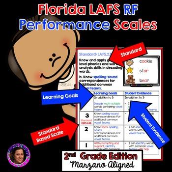 Marzano Aligned Florida LAFS RF Performance Scales 2nd Grade