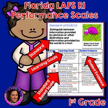 Marzano Aligned Florida LAFS RI Performance Scales 1st Grade