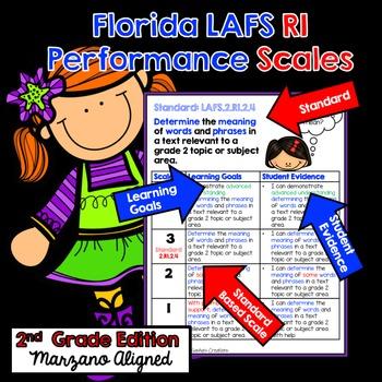 Marzano Aligned Florida LAFS RI Performance Scales 2nd Grade