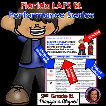 Marzano Aligned Florida LAFS RL Performance Scales 2nd Grade