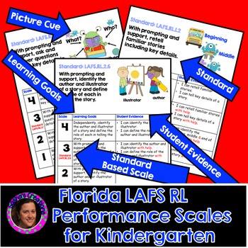 Marzano Aligned Florida LAFS RL Performance Scales Grade K