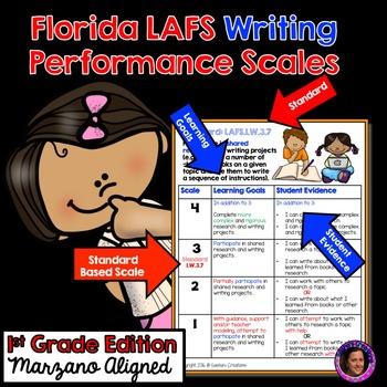 Marzano Aligned Florida LAFS Writing Performance Scales 1st Grade