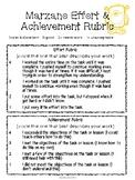 Marzano Effort & Achievement Rubric -all content areas