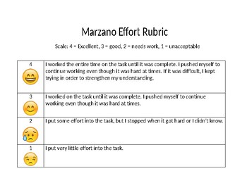 Marzano Effort and Achievement Rubrics