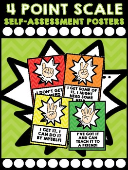 Marzano Four Point Scale.Posters