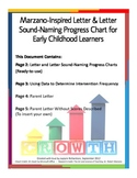 Marzano-Inspired Alphabet and Letter Sound-Naming Progress Chart