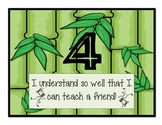 Marzano Learning Scale- Jungle Themed