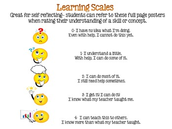 Marzano Learning Scale Posters