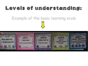 Marzano Learning Scale for ALL SUBJECTS