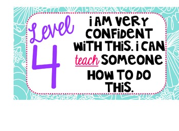 Marzano Level of Understanding Posters