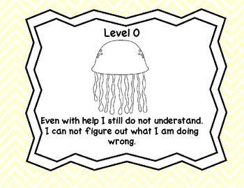 Marzano Levels of Understanding - beach