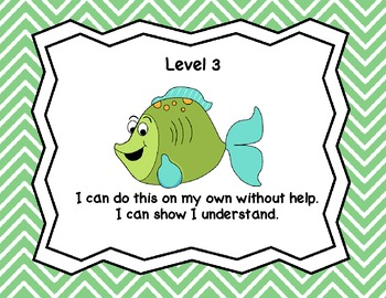 Marzano Levels of Understanding - beach