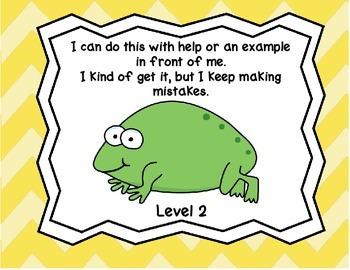 Marzano Levels of Understanding - Frog