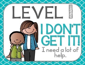 Marzano Levels of Understanding Posters {English} Blue & Grey Theme