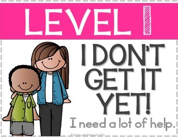 Marzano Levels of Understanding Posters {English} Brights Theme