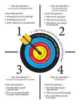 Marzano Levels of Understanding Target Poster