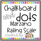 Marzano Rating Scale Posters