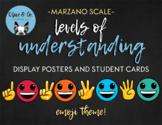 Marzano Scale Emoji Theme Level of Understanding Student S