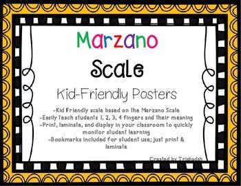 Marzano Scale Posters