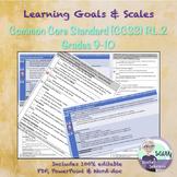 Marzano Scale for Common Core Standard RL.9-10.2