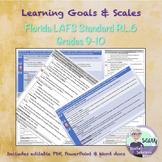 Marzano Scale for Florida LAFS.RL.910.2.6