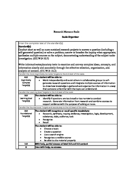 Marzano Scale for Research Paper