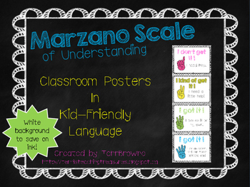 Marzano Scale of Understanding Posters -- Bright Colors and White Background