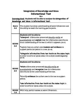 Marzano Scales CCSS Reading - INFORMATIONAL Grade 4