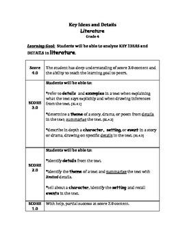 Marzano Scales CCSS Reading - Literature Grade 4