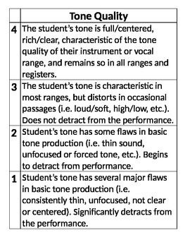 "Marzano ""Scales"" for the Music Classroom"
