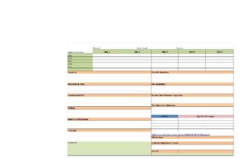 Marzano Strategies- Common Core Lesson Plan Templates incl