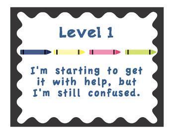 Marzano Student Levels - Crayon Theme