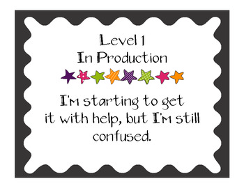 Marzano Student Levels of Understanding - Hollywood